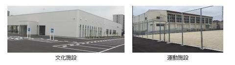 松戸市市民交流会館オープン