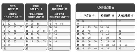 いちかわ市民まつり2016シャトルバス時刻表