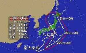 台風10号2016年の進路