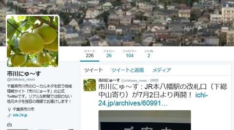 市川にゅ~すのTwitter